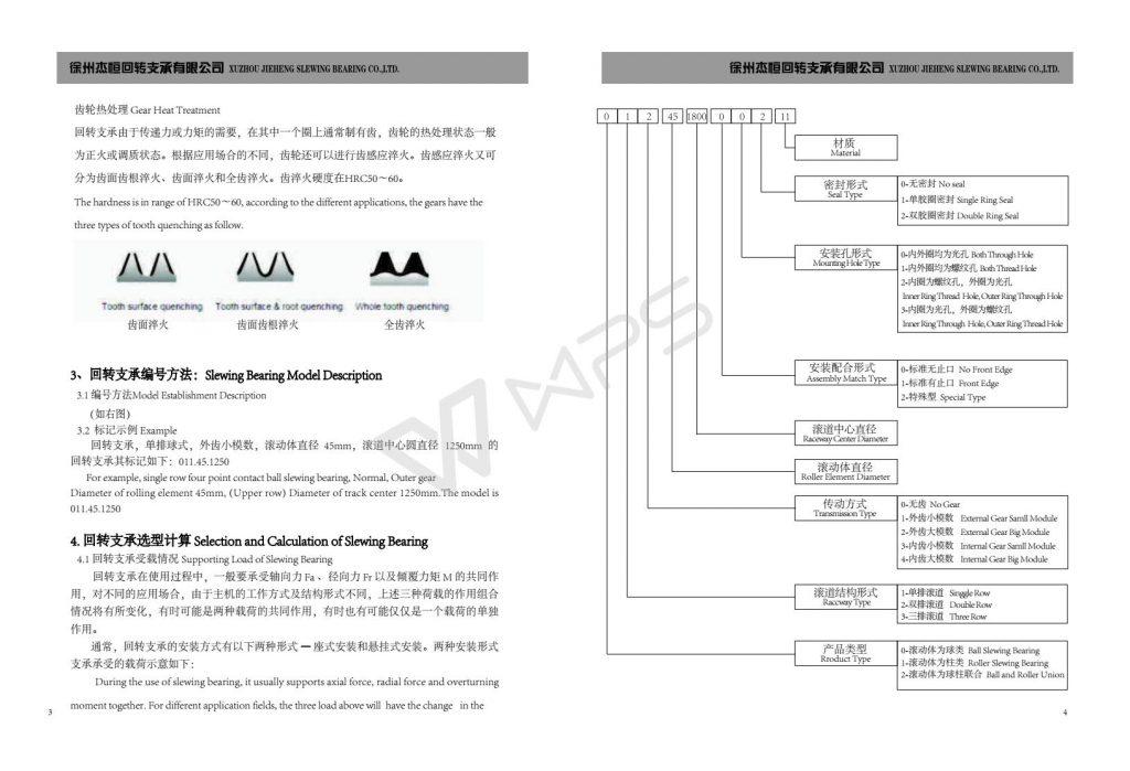 回转支承型号参考手册